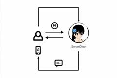 Server酱 - 服务器推报警和日志到手机的工具