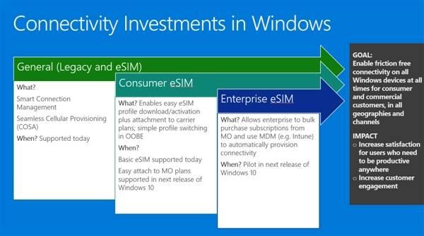 a5a7cf2204130f8 Windows 10 新版将专为骁龙835 PC优化