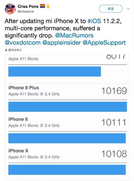 6bc900b33909a3e 升级iOS 11.2.2后,性能最多下降50% iOS 11