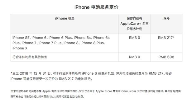 a5d8dc233447394 iPhone 6/6s/7电池更换价格下调到217元 iPhone
