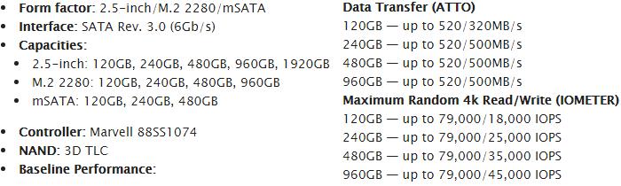 05f14f6bdbb8ca0 金士顿发布UV500固态硬盘:支持256 bit AES硬件加密 金士顿