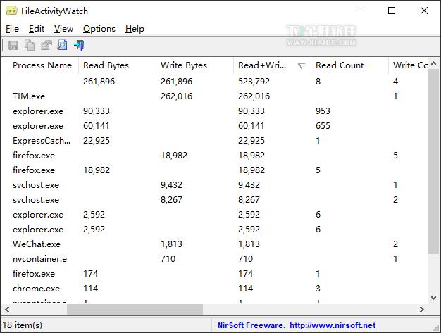 fileactivitywatch FileActivityWatch   监控软件的读、写和删除操作 监控 Windows FileActivityWatch
