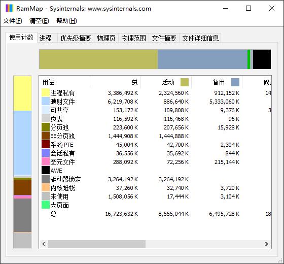 rammap 240 RAMMap 1.51 汉化版   微软高级内存分析清理工具 内存分析 内存 RAMMap