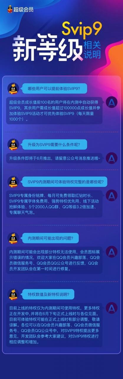 QQ超级会员SVIP9正式内测:6月下旬上线 热点资讯 第1张