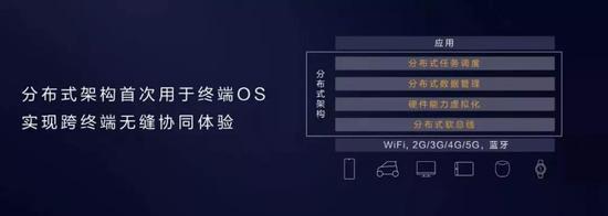 鸿蒙OS开源连登GitHub榜首 鸿蒙手机或年底上市 热点资讯 第8张