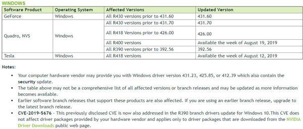 NVIDIA显卡驱动出现漏洞:升级431.60版本可解决 热点资讯 第2张