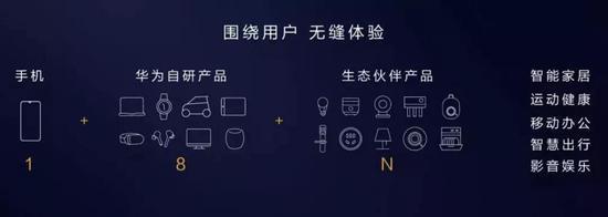 鸿蒙OS开源连登GitHub榜首 鸿蒙手机或年底上市 热点资讯 第5张